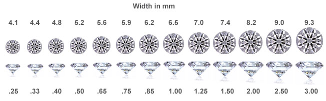 Diamond Carat Size